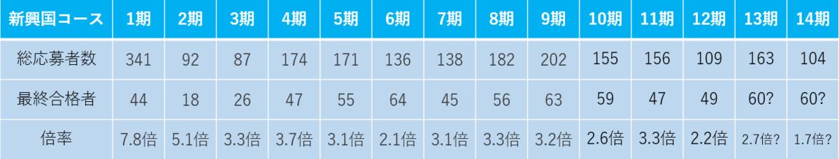 f:id:yasunari7373:20210605033918p:plain