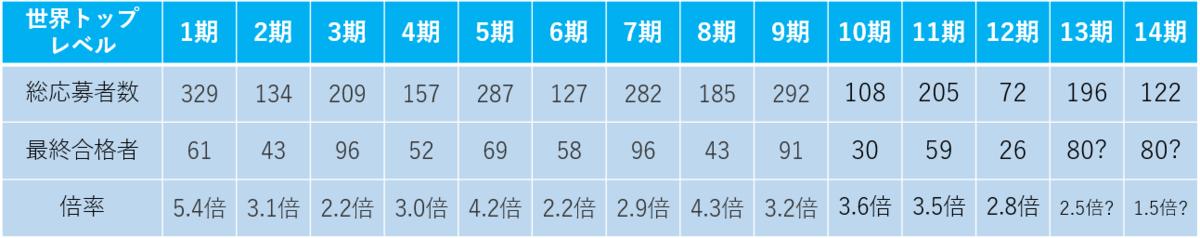 f:id:yasunari7373:20210605034037p:plain