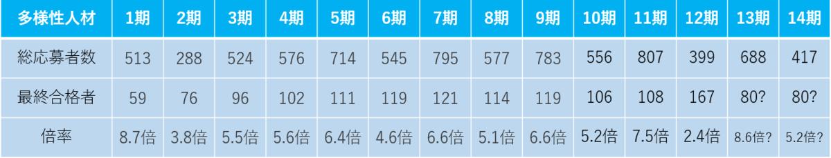 f:id:yasunari7373:20210605034100p:plain