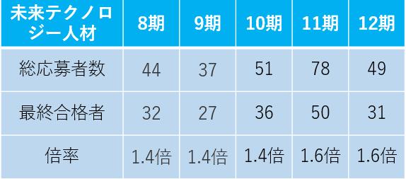 f:id:yasunari7373:20210605041640p:plain