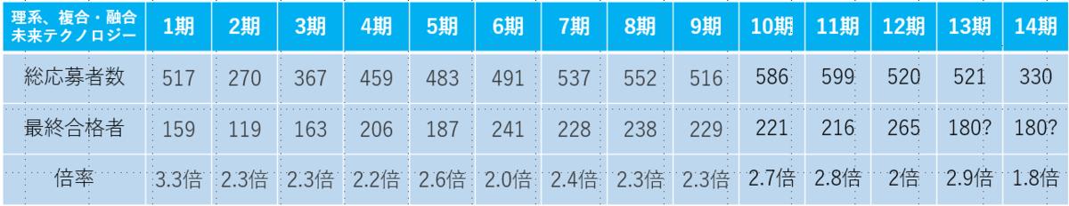 f:id:yasunari7373:20210705125852p:plain