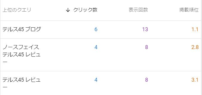 f:id:yasunari7373:20210814132058p:plain