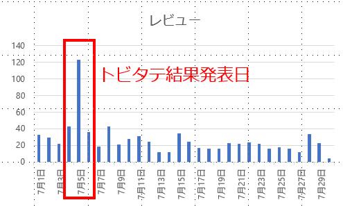 f:id:yasunari7373:20210814133020p:plain