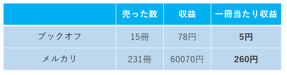 f:id:yasunari7373:20210823123849p:plain
