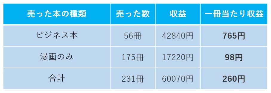 f:id:yasunari7373:20210823124022p:plain