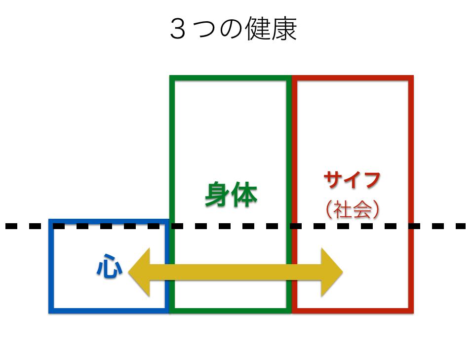 f:id:yasuo567:20170216184437p:plain