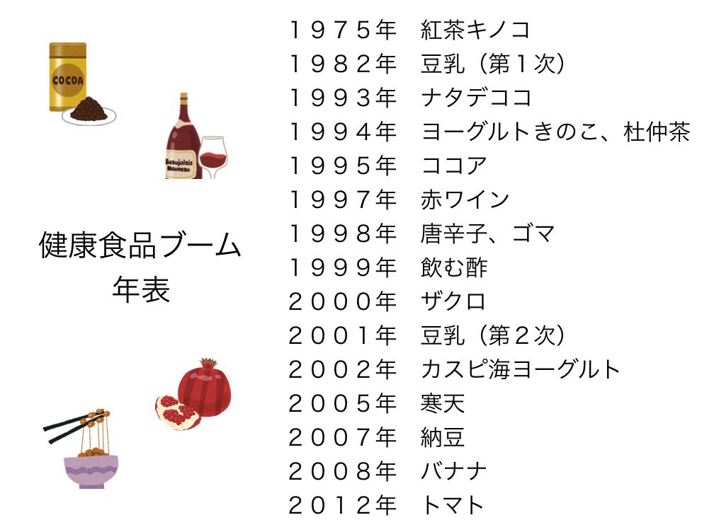 f:id:yasuo567:20170216192847p:plain
