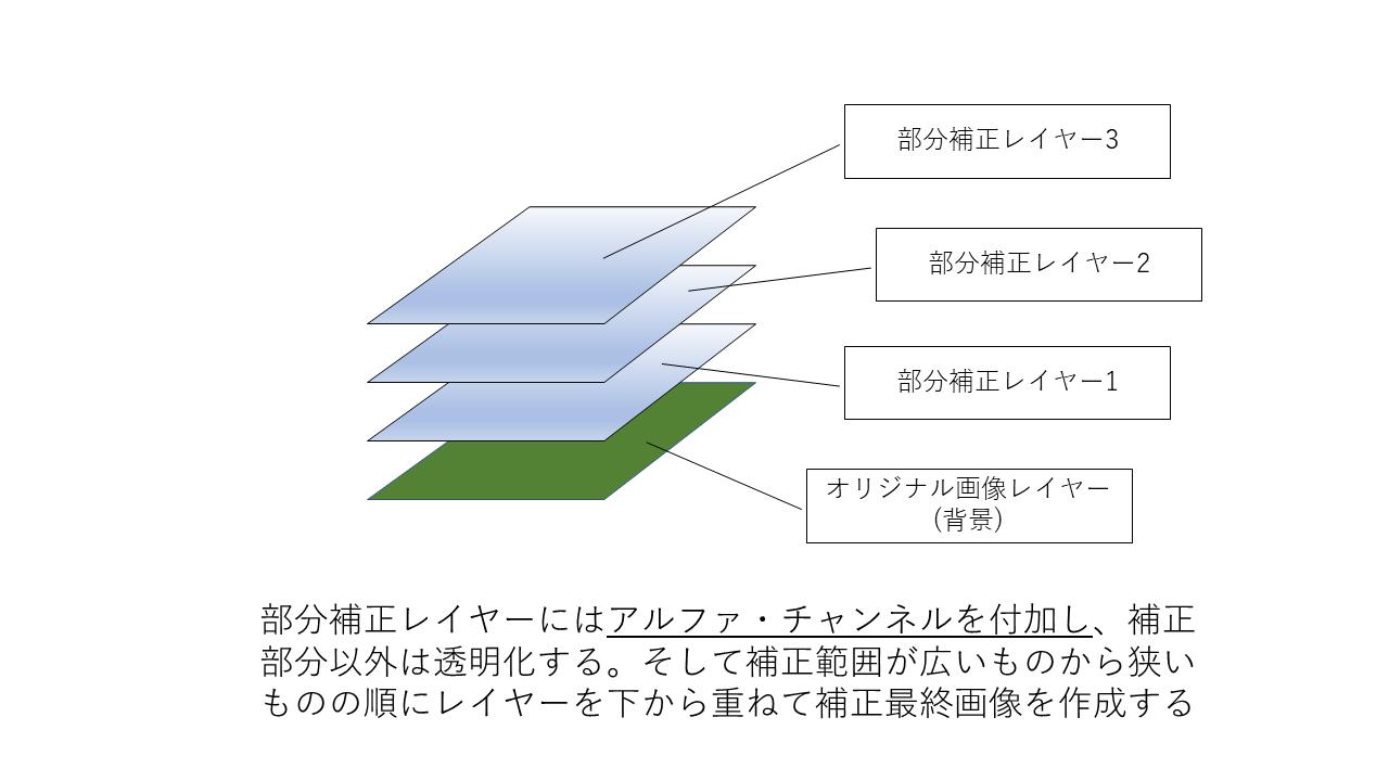 f:id:yasuo_ssi:20200729083631p:plain