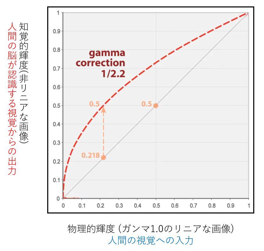 f:id:yasuo_ssi:20201028093440j:plain