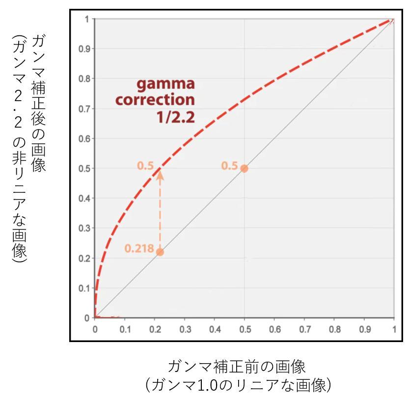 f:id:yasuo_ssi:20201028101048j:plain