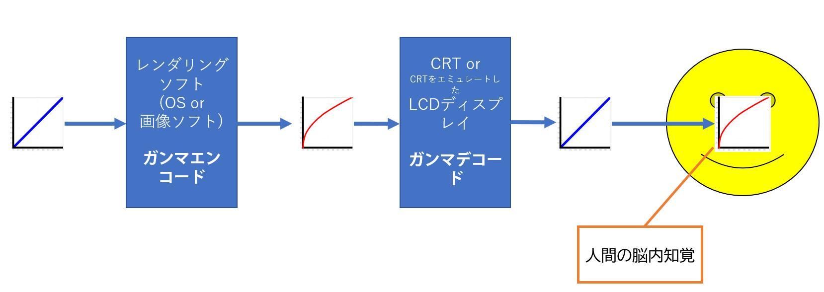 f:id:yasuo_ssi:20201106000646j:plain