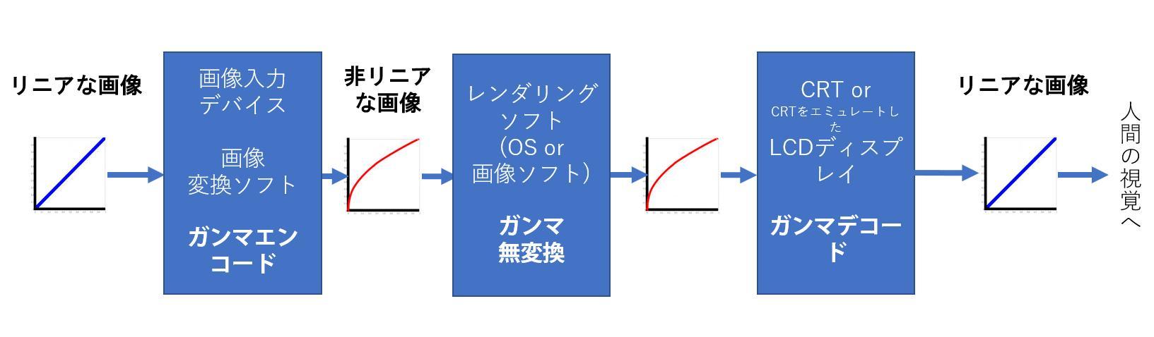 f:id:yasuo_ssi:20201106110229j:plain
