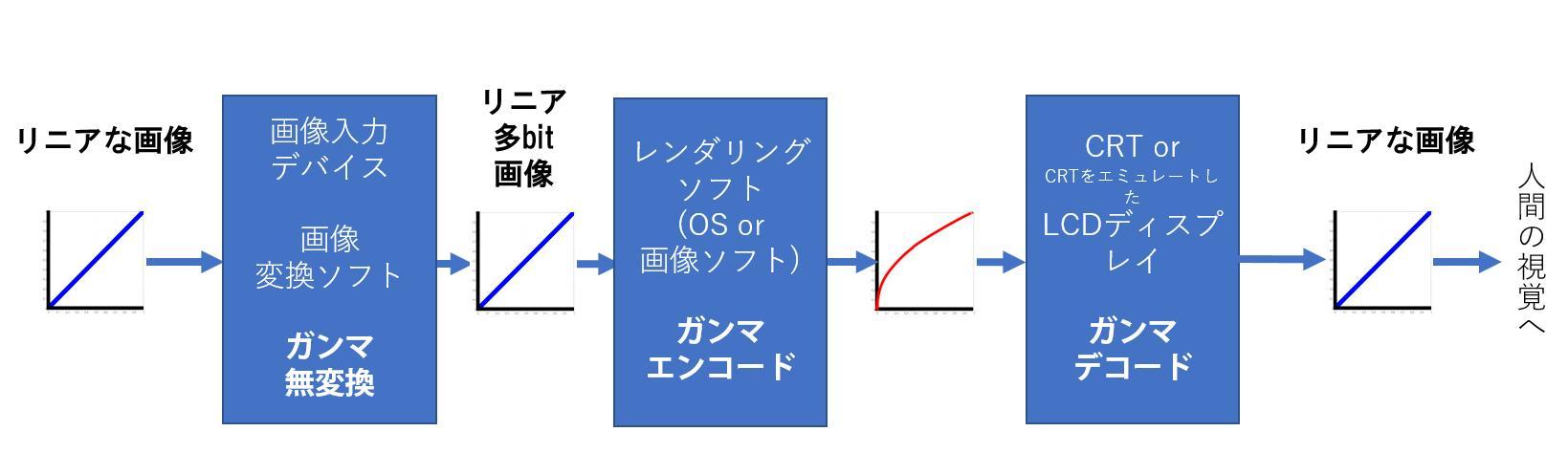 f:id:yasuo_ssi:20201106113230j:plain