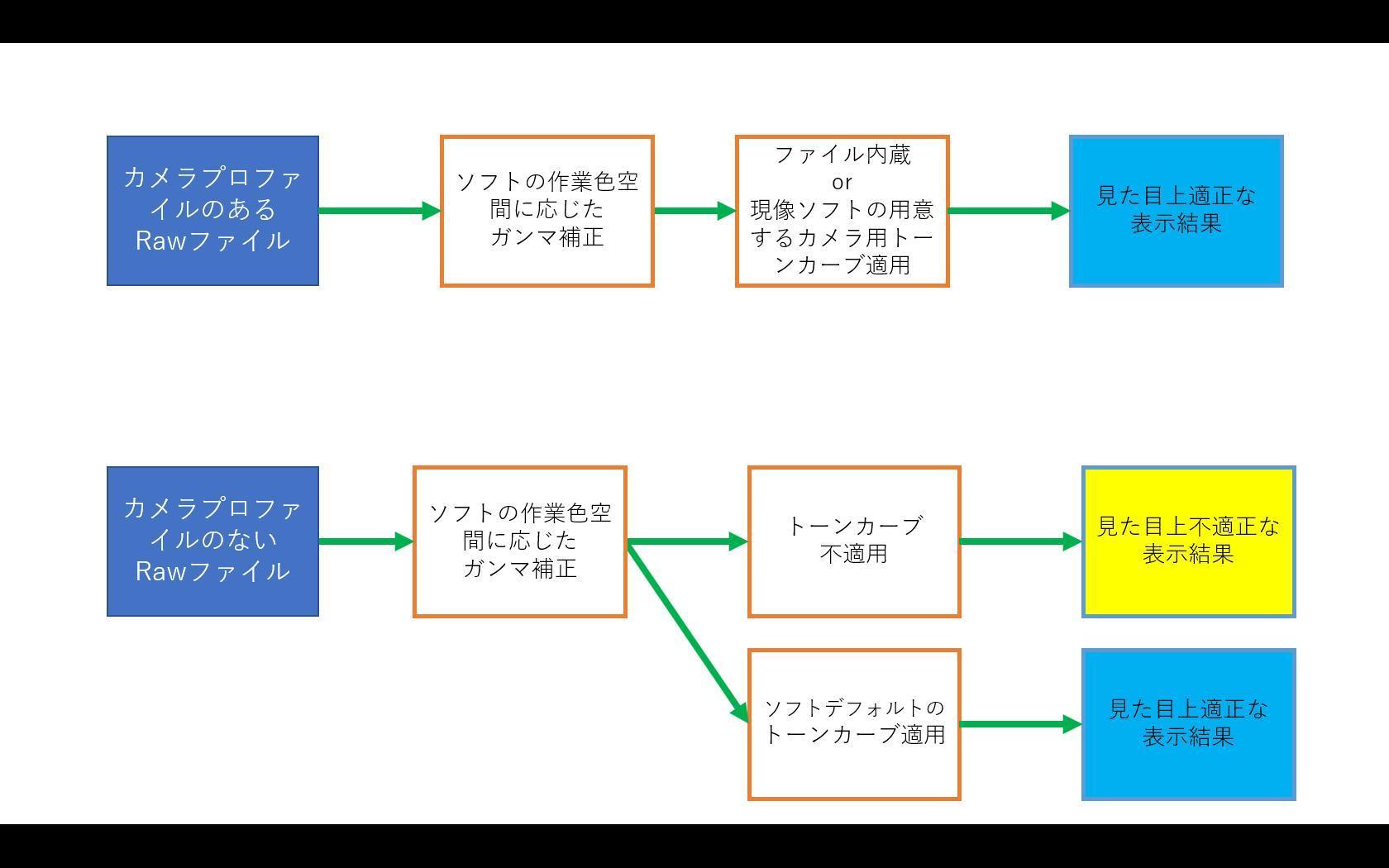 f:id:yasuo_ssi:20201110090152j:plain