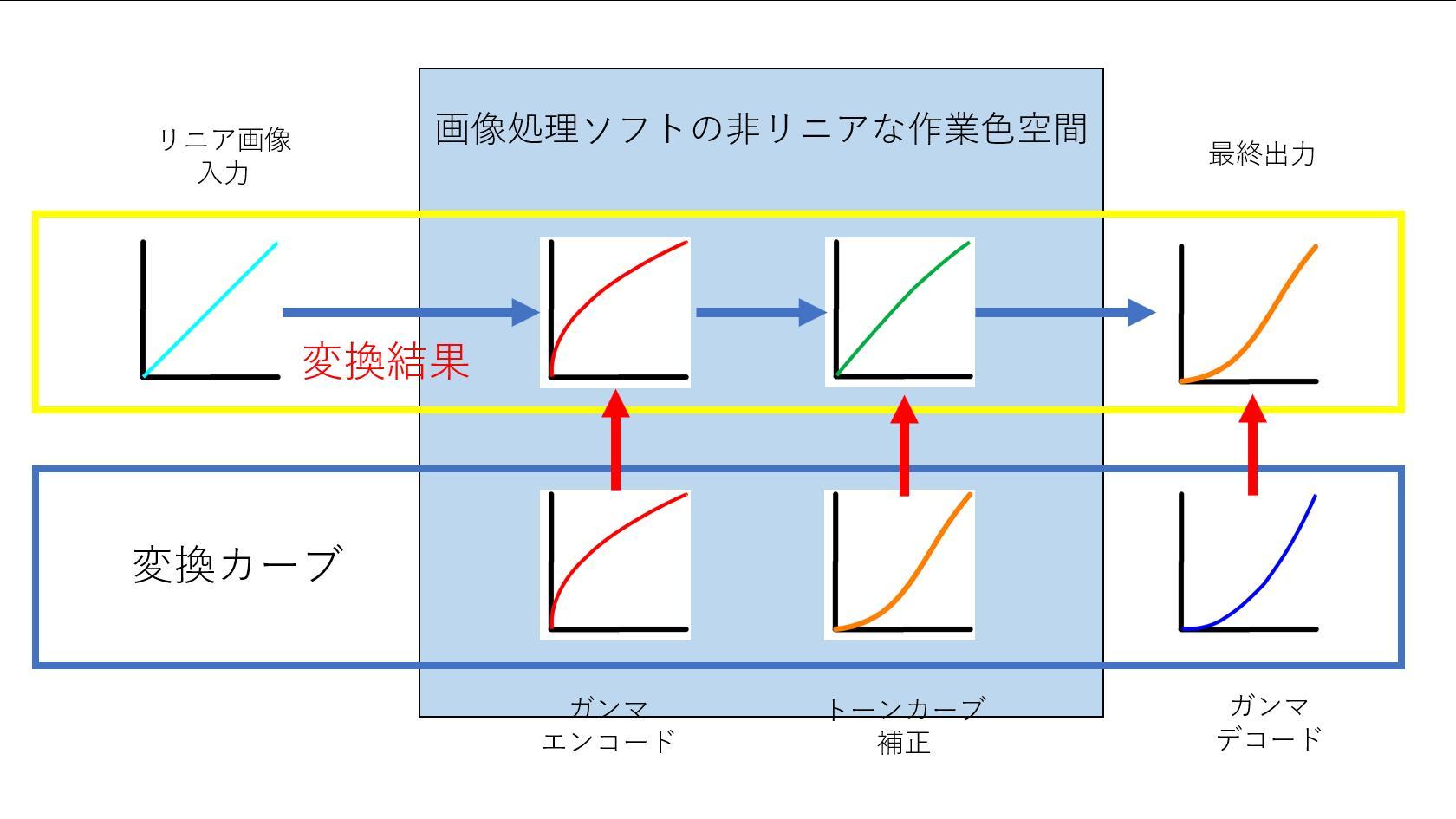 f:id:yasuo_ssi:20201111182608j:plain