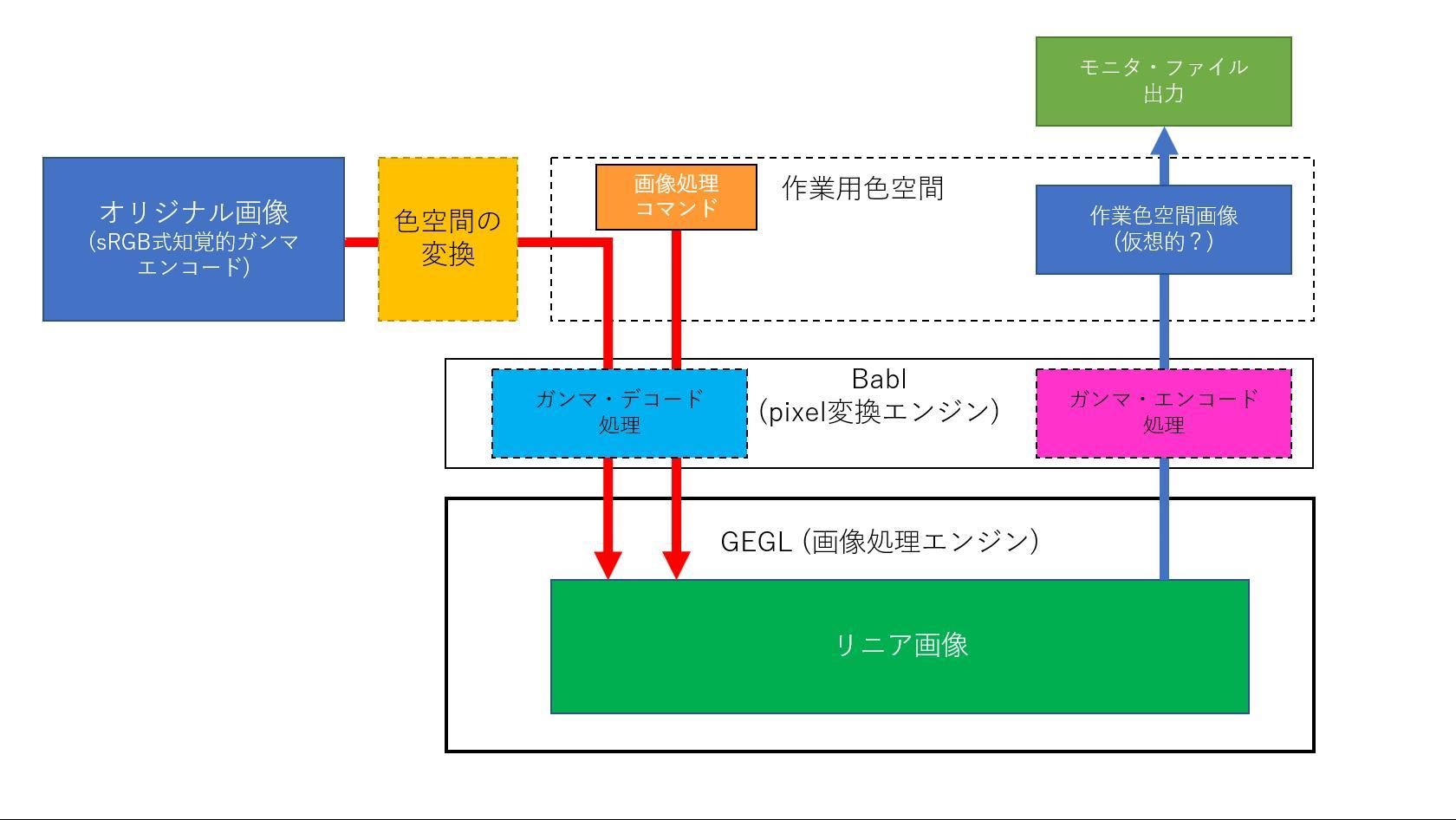 f:id:yasuo_ssi:20201126121933j:plain