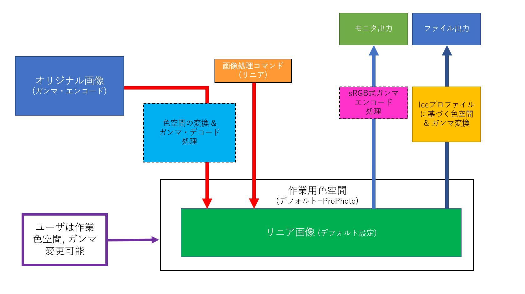 f:id:yasuo_ssi:20201127112026j:plain