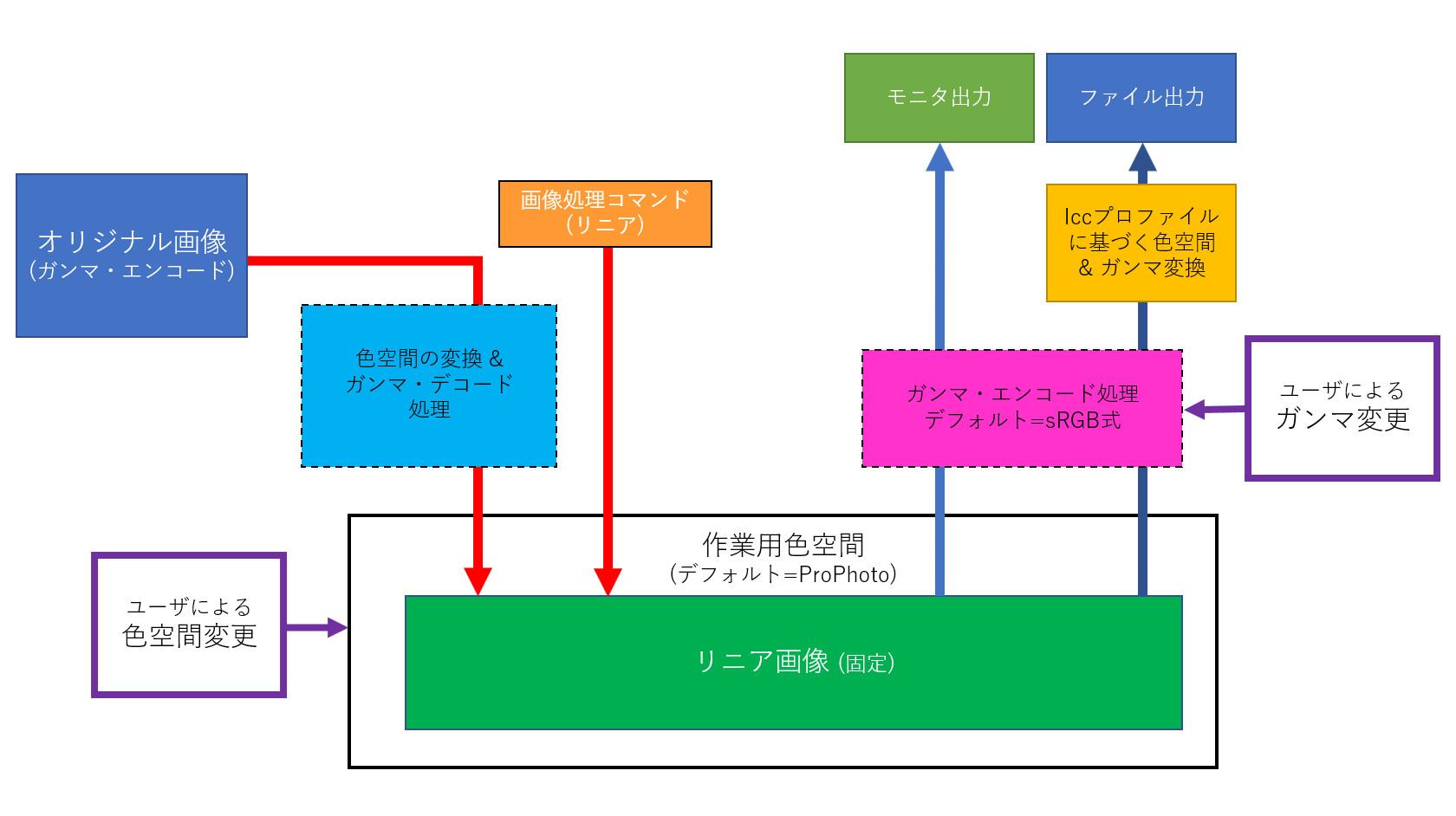 f:id:yasuo_ssi:20201129172521j:plain