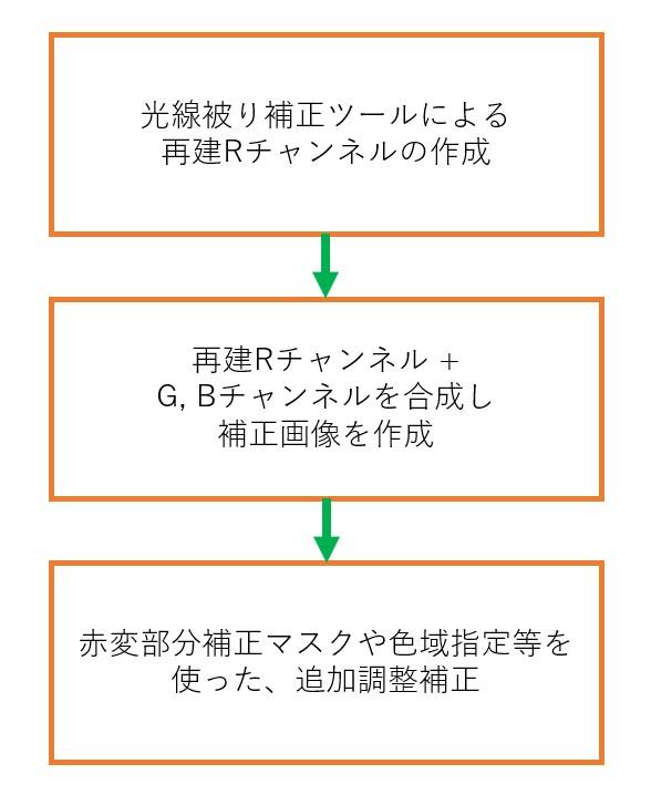 f:id:yasuo_ssi:20210223214113j:plain