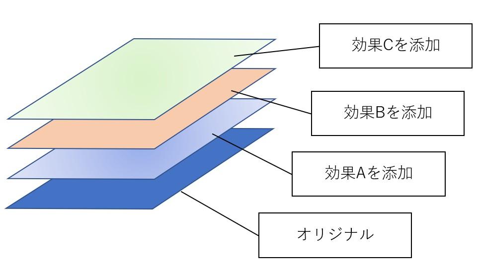 f:id:yasuo_ssi:20210302120618j:plain