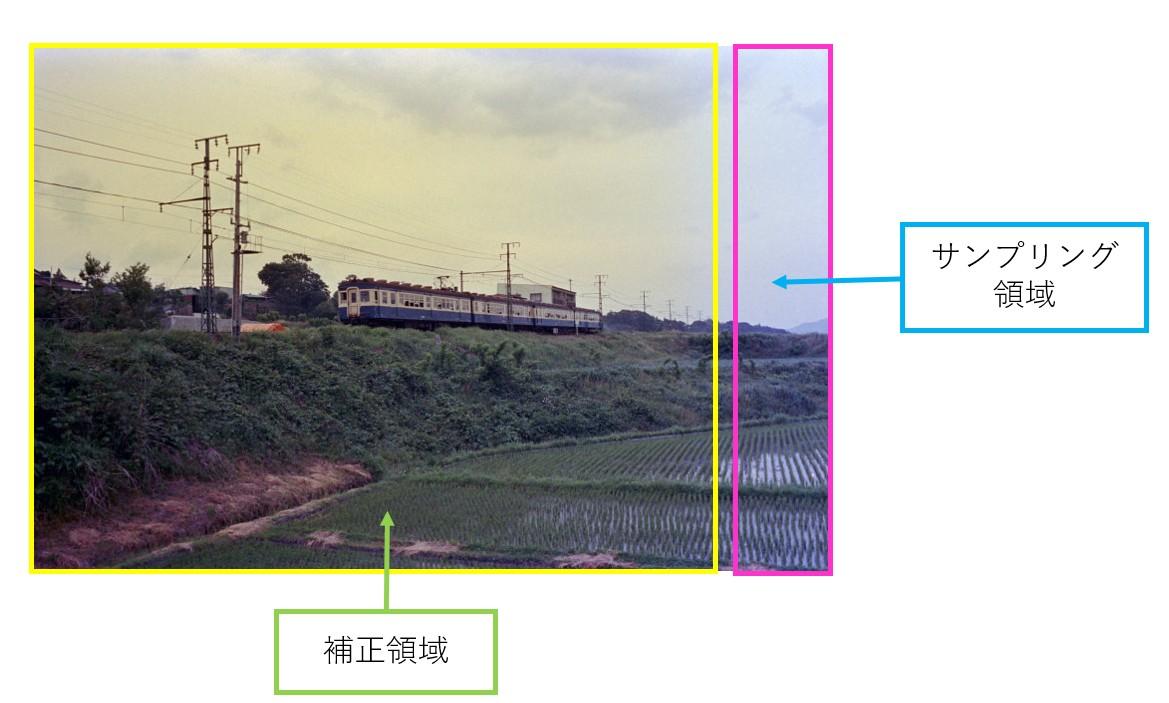 f:id:yasuo_ssi:20210308002147j:plain