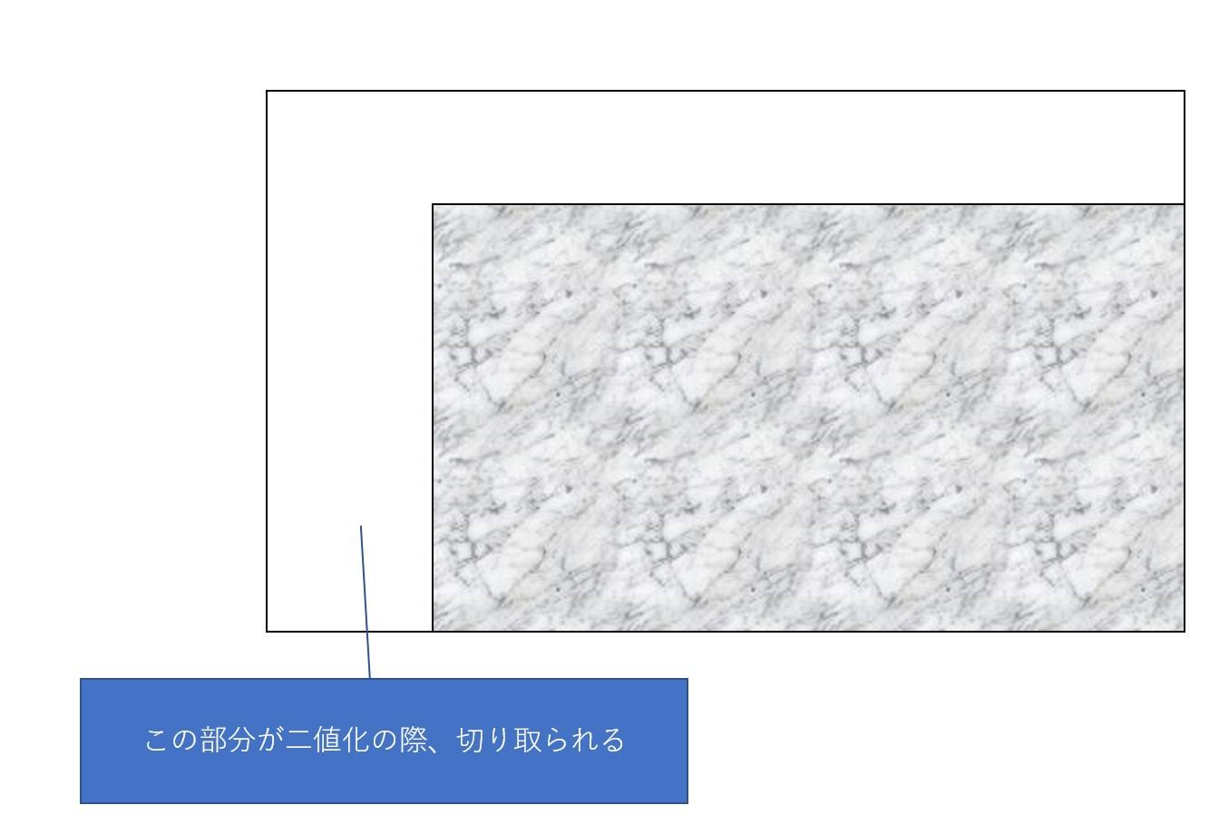 f:id:yasuo_ssi:20210411081431j:plain