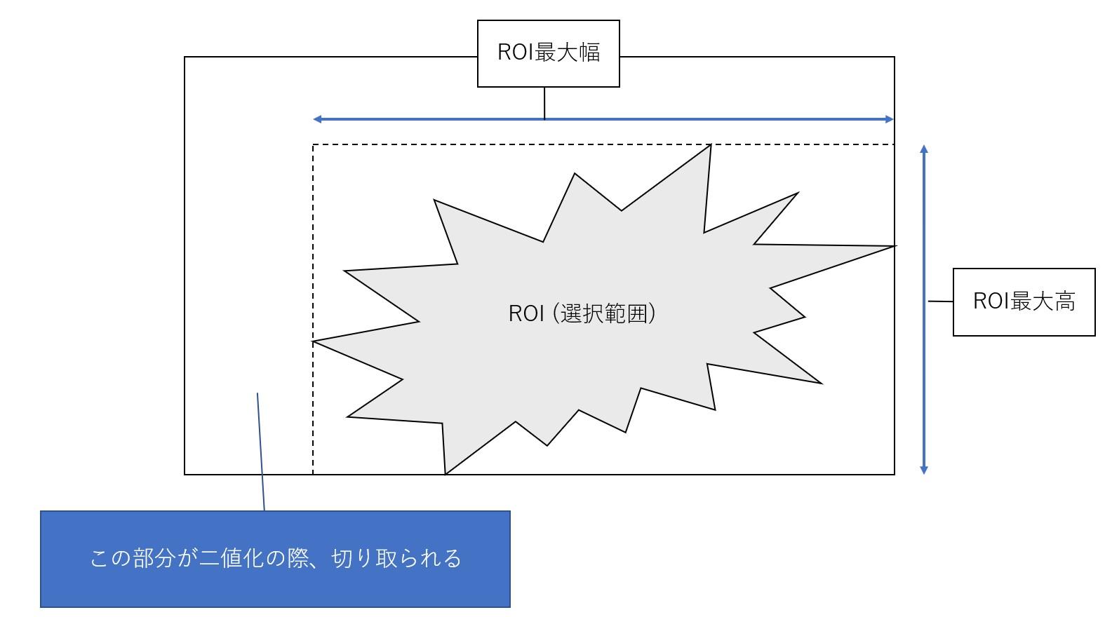 f:id:yasuo_ssi:20210412141848j:plain