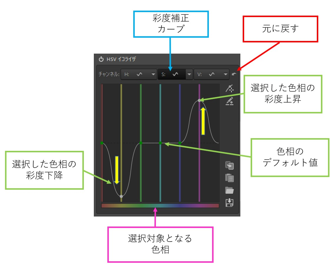 f:id:yasuo_ssi:20210503203319j:plain