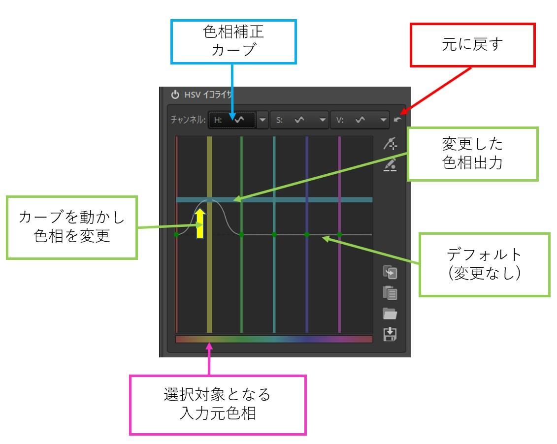 f:id:yasuo_ssi:20210503203352j:plain