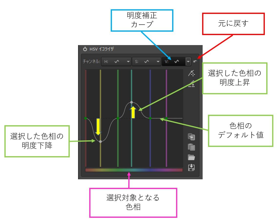 f:id:yasuo_ssi:20210503203410j:plain