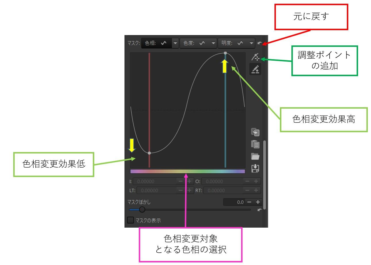 f:id:yasuo_ssi:20210503215814j:plain