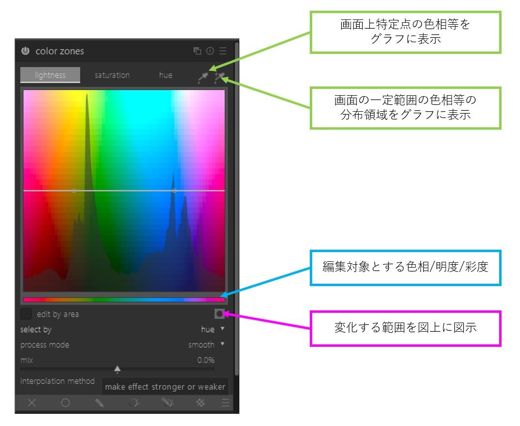 f:id:yasuo_ssi:20210506161213j:plain