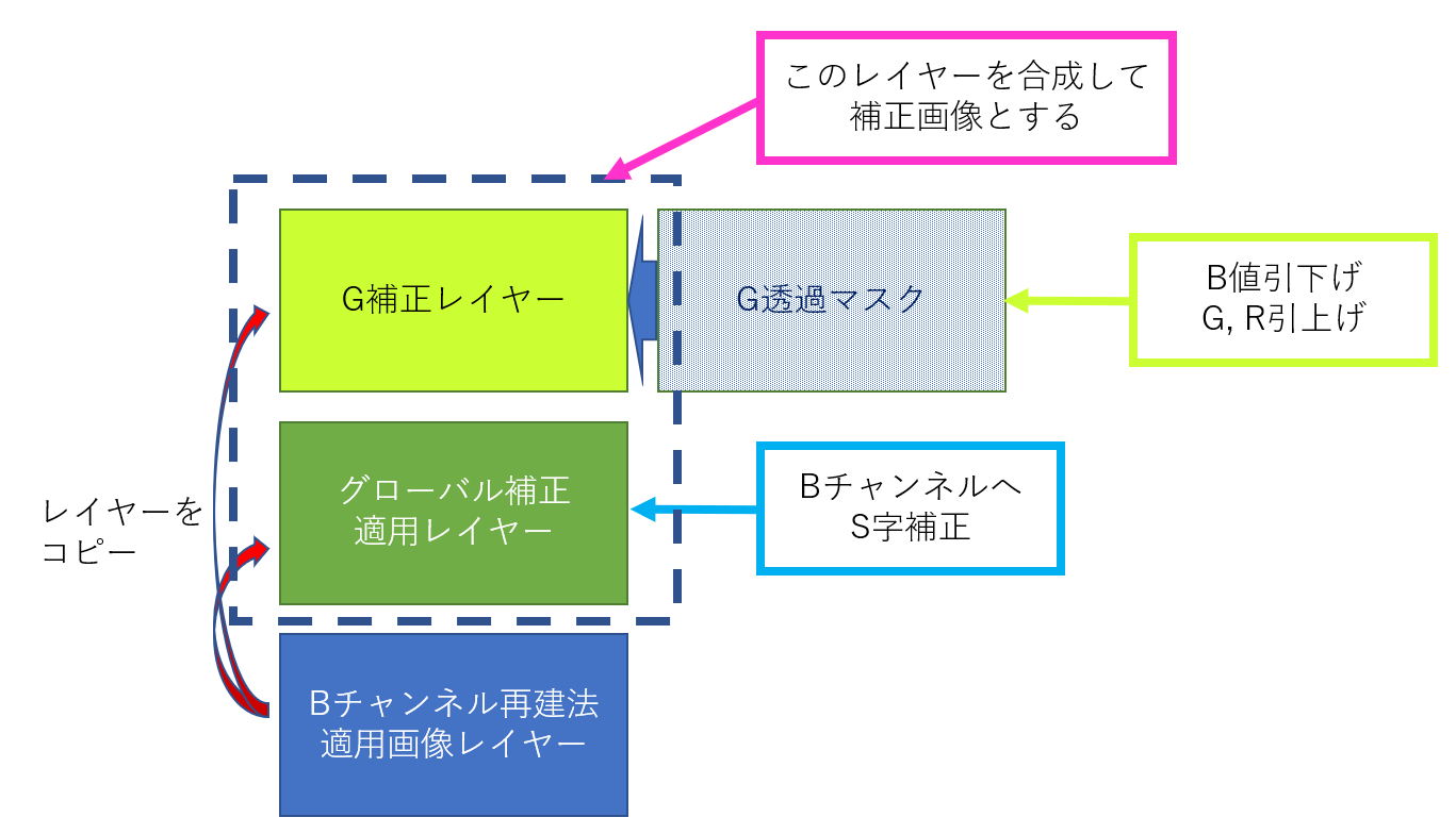 f:id:yasuo_ssi:20210616160443p:plain