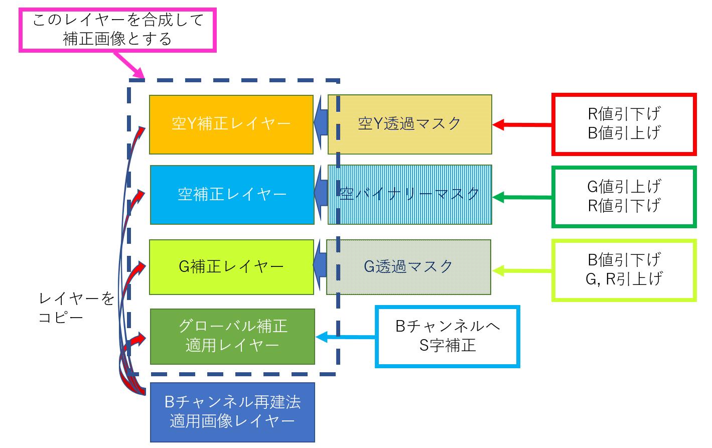 f:id:yasuo_ssi:20210616213203p:plain