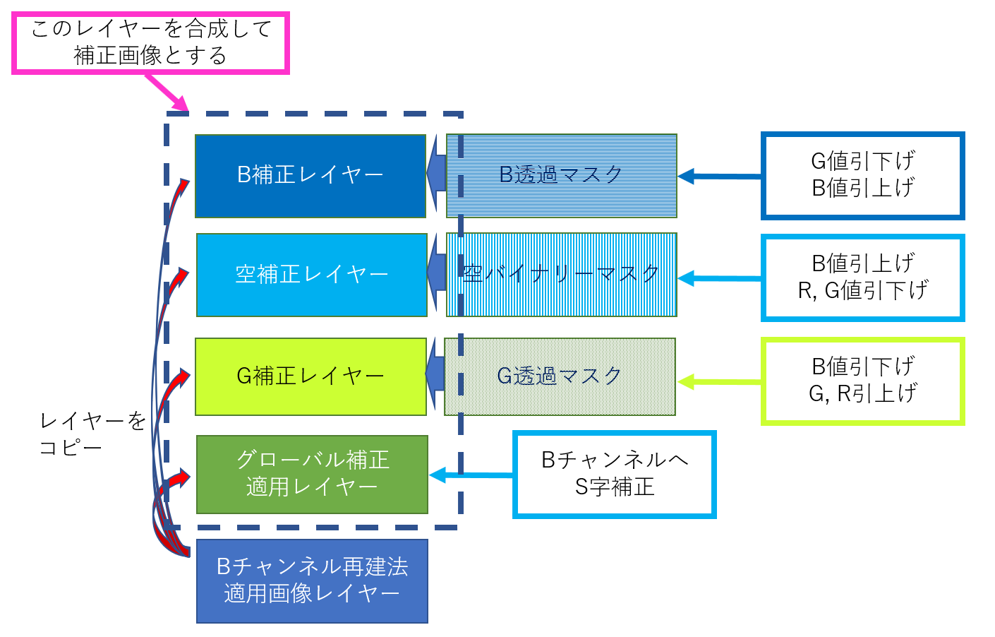 f:id:yasuo_ssi:20210616214006p:plain