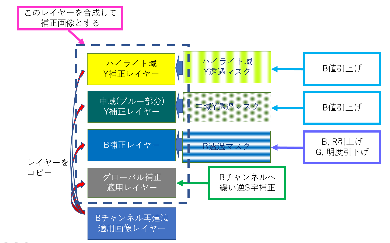f:id:yasuo_ssi:20210619101048p:plain