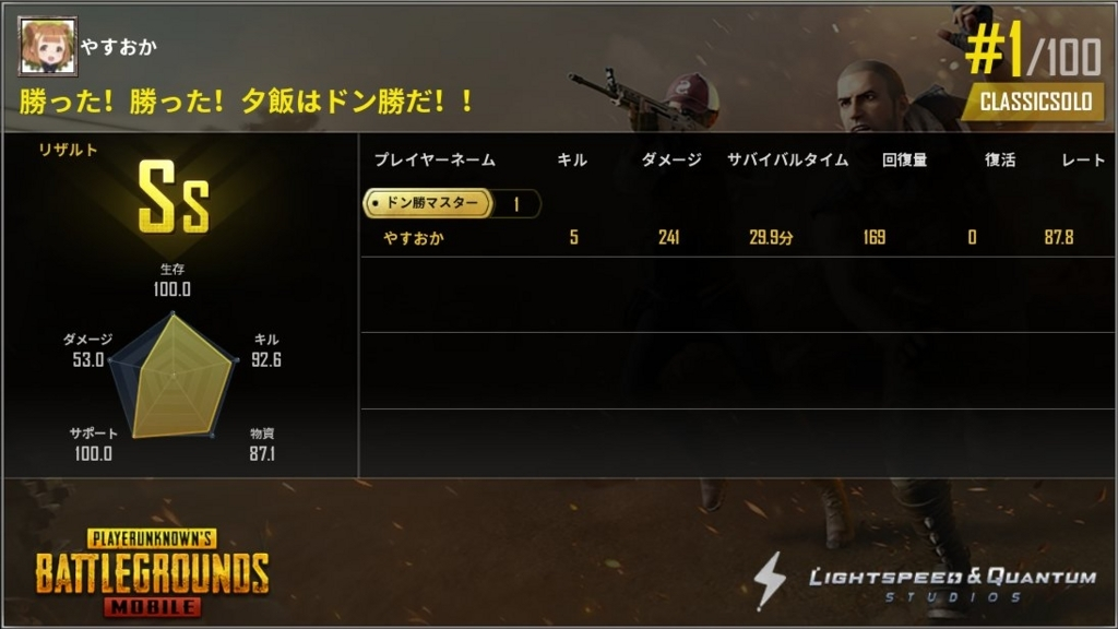 f:id:yasuokaden:20180516145419j:plain