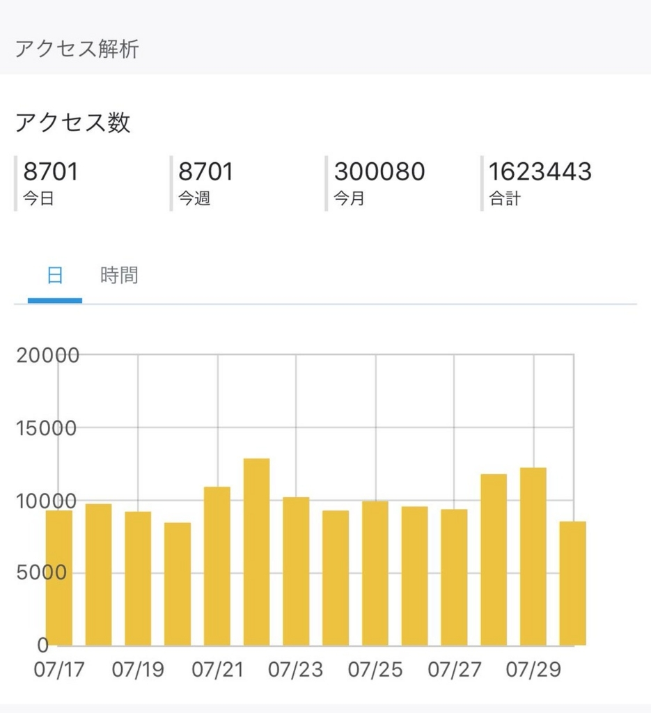f:id:yasuokaden:20180809171847j:plain