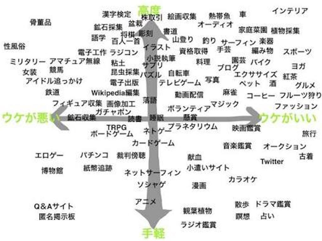 f:id:yasuokamatome:20170504045817j:image