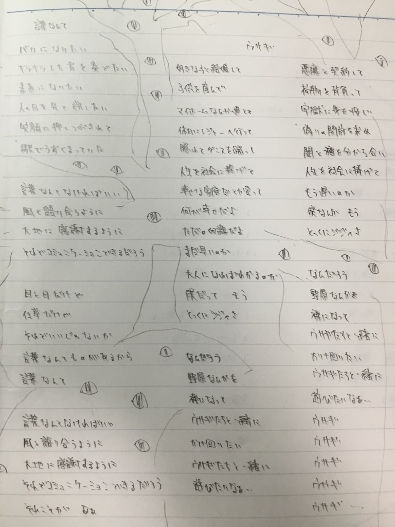 f:id:yasupiro0721:20160909224057j:plain