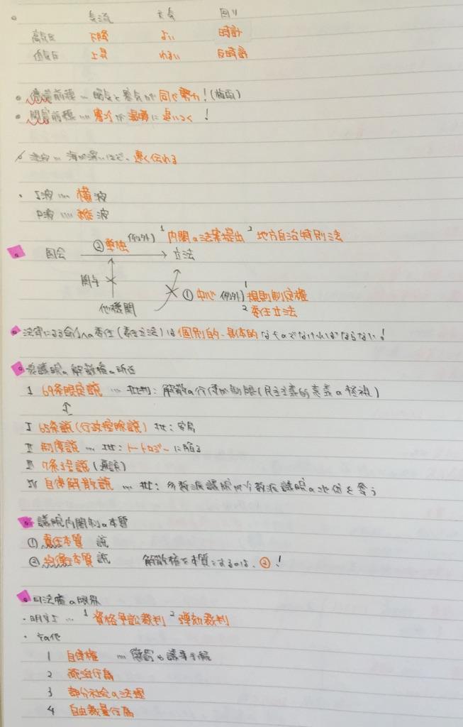 f:id:yasupiro0721:20170129092647j:plain