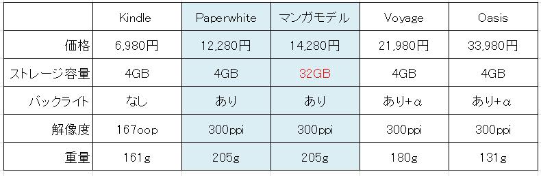 f:id:yasupiro0721:20170429083603p:plain