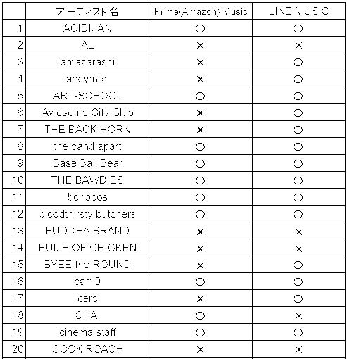 f:id:yasupiro0721:20170509065037p:plain