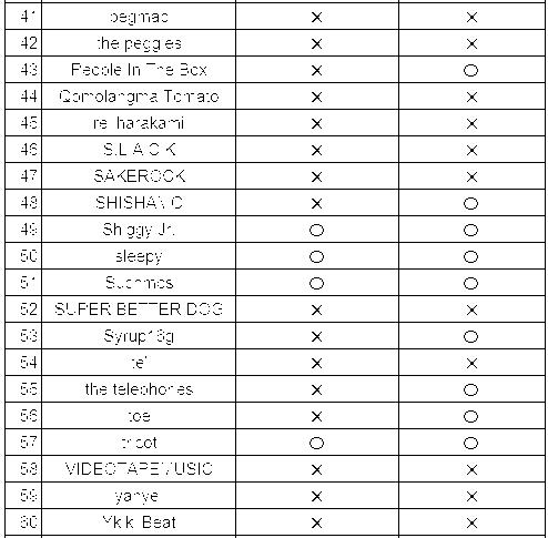 f:id:yasupiro0721:20170509065302p:plain