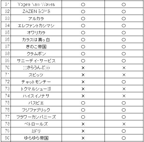 f:id:yasupiro0721:20170509065314p:plain