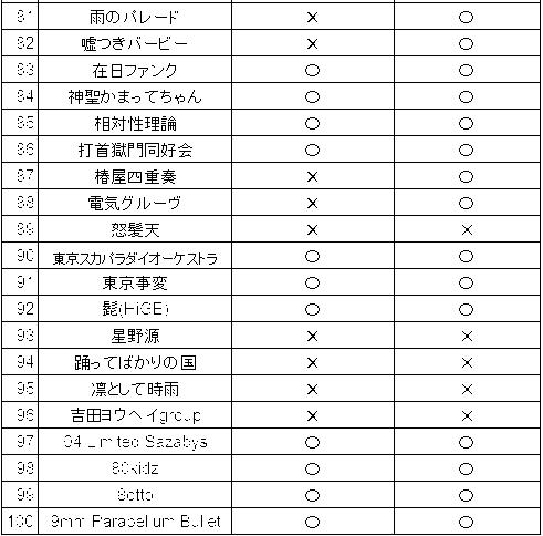 f:id:yasupiro0721:20170509065327p:plain