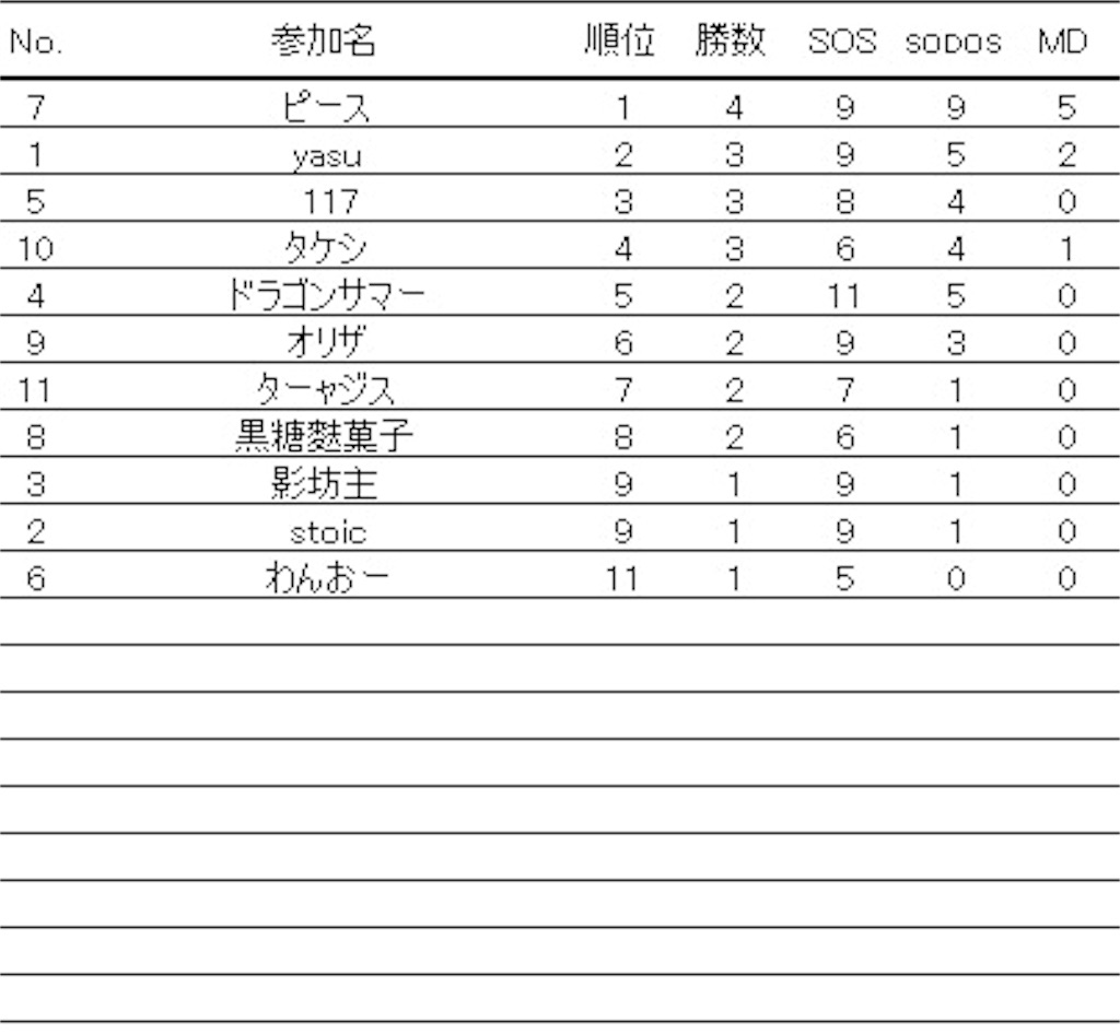 f:id:yasupoke:20161120010128j:plain