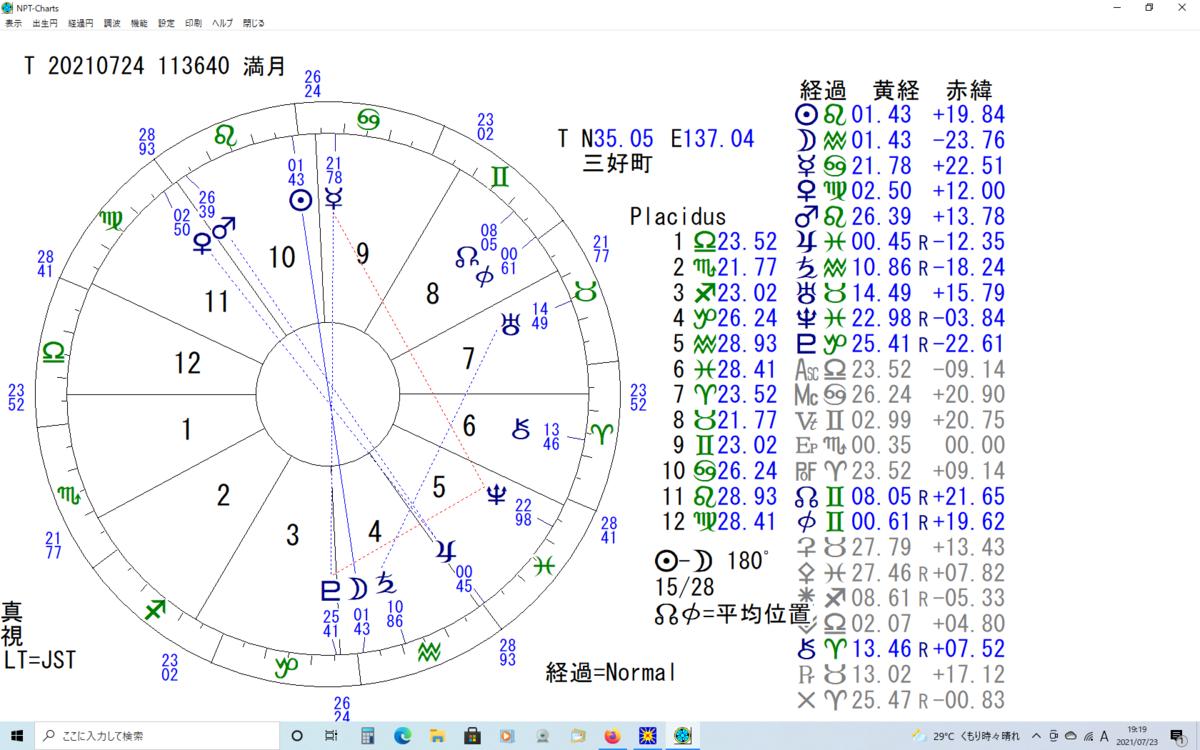 f:id:yasura7165:20210723193133p:plain