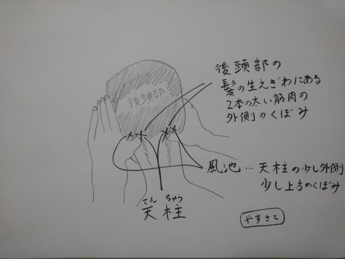 f:id:yasusato441:20200507230938j:plain