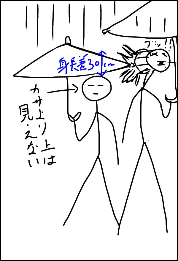 f:id:yasusato441:20200612171946j:plain